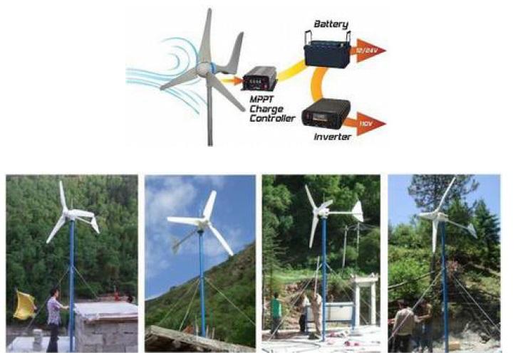Energía Autosustentable Turbina Eólica y Controlador de Carga