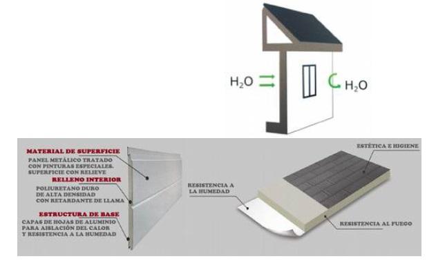 casas prefabricadas Ventilación a prueba de humedad
