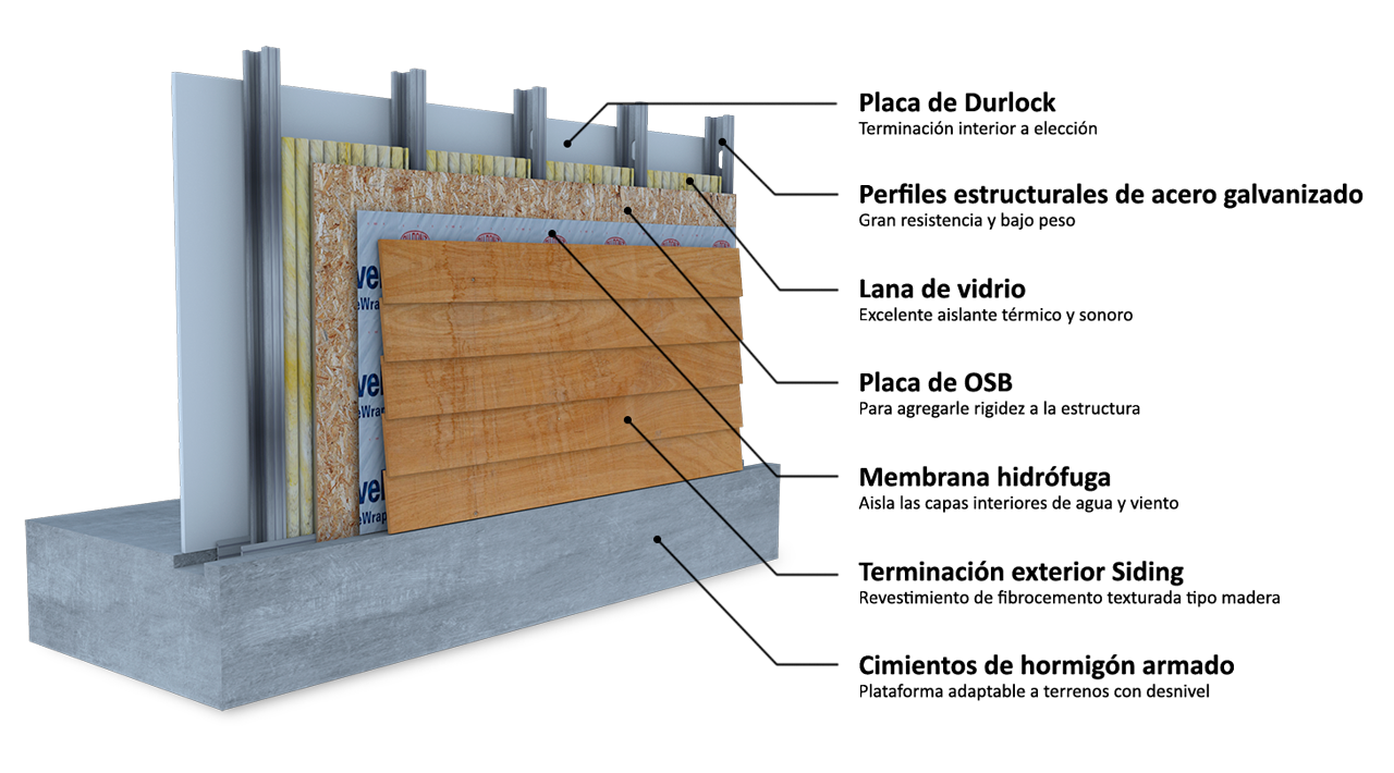 Steel Framing: Casas modernas de construcción en seco